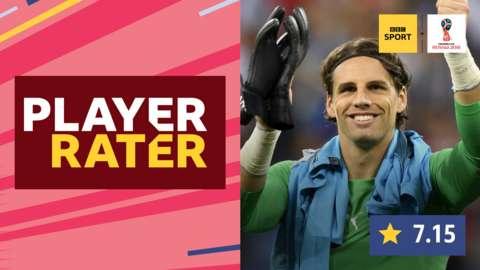 Costa Rica goalkeeper Yann Sommer