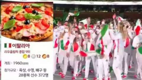 Team Italy was introduced on MBC with a picture of pizza