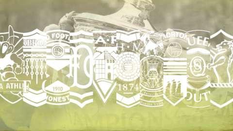 Scottish Championship clubs