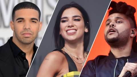 Drake, Dua Lipa and The Weeknd