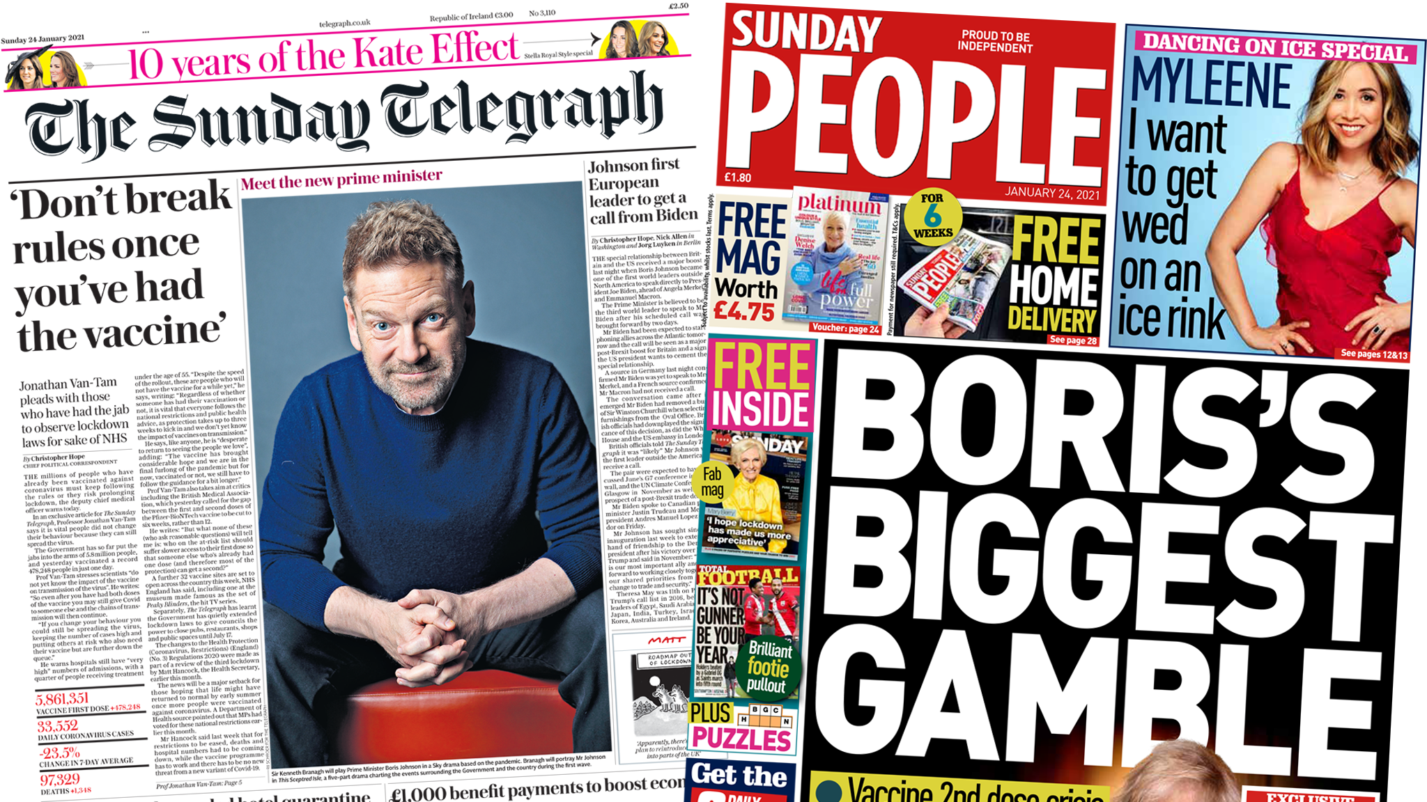 Sunday Telegraph and sunday People