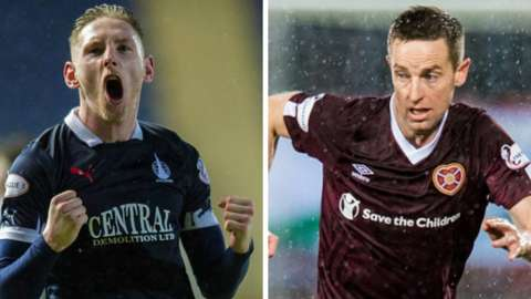 Falkirk's Declan McManus and Raith Rovers' Steven MacLean