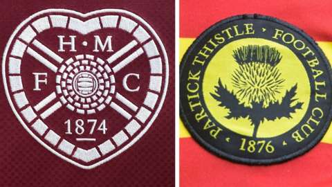 Hearts & Thistle badges