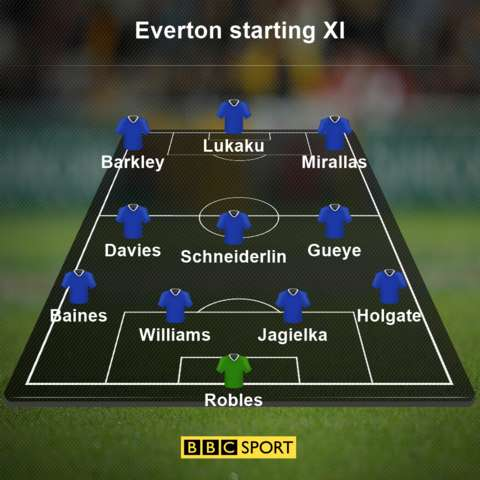 Everton v Watford Caf5edf7-d1df-4f31-8e68-1768af23840f