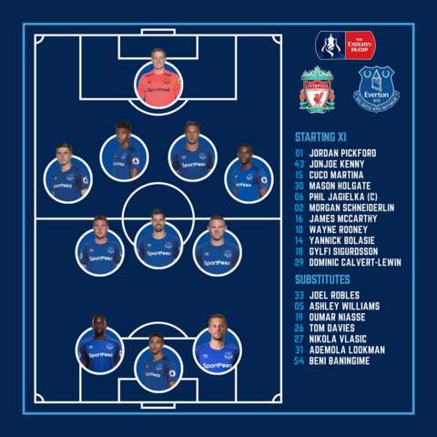Liverpool (The Shite) v Everton Tweet-949353379364528128-2