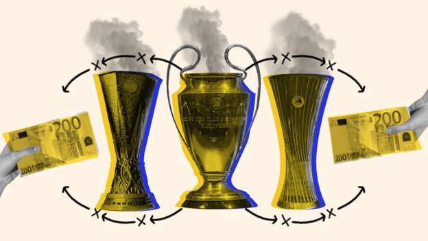 More games, more countries, more travel: Does European football care about its climate impact?