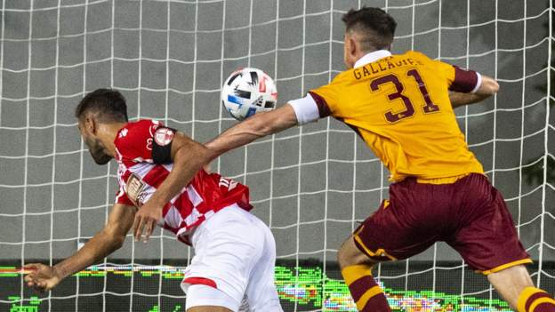Hapoel Beer Sheva 3-0 Motherwell: Europa League journey over for Scots - bbc