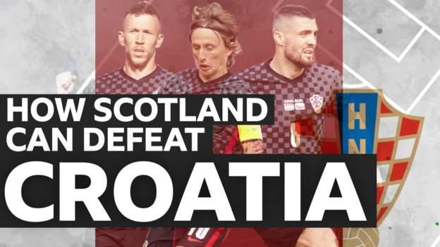Euro 2020: How do Scotland defeat Croatia? thumbnail