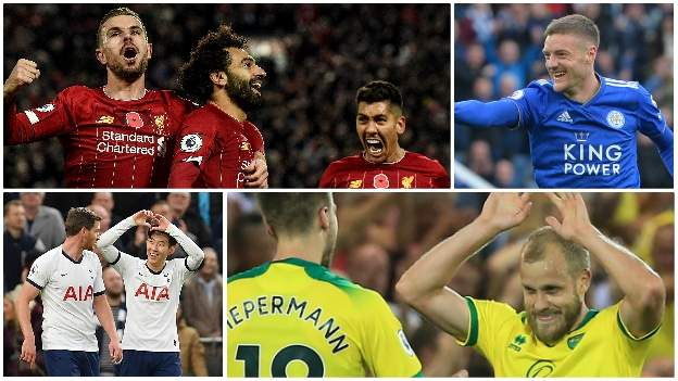 Revealed: Top Premier League moment of 2019-20