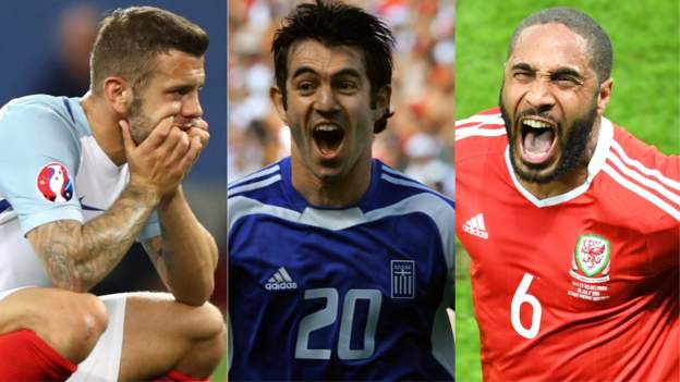 Which is the biggest shock in Euros history?