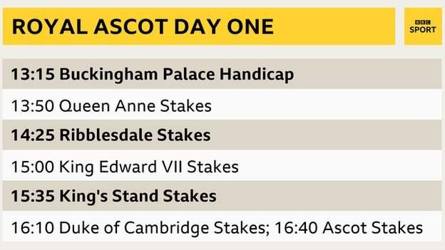 Royal Ascot - Tuesday schedule