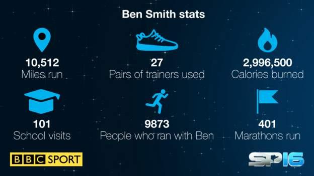 BBC Sport graphic on Bem Smith