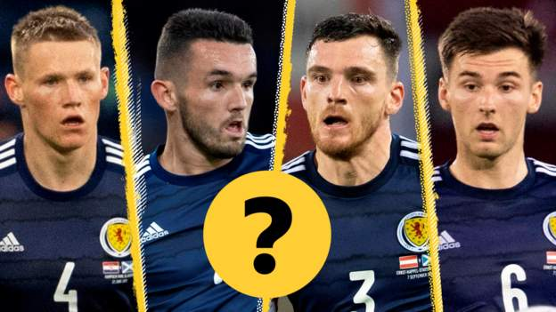 Who made your Scotland XI to face Israel in World Cup qualifier?