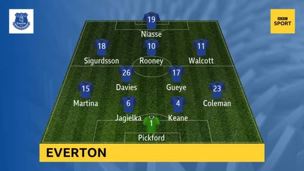 Everton V Leicester City 4f527b74-5c9d-4e22-8be7-4c531720da25