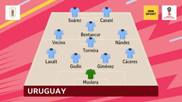 WC 2018 | Round of 16 | Uruguay Vs Portugal  - Page 2 3cc5430b-3ea2-4f13-a24a-863cd4ad7fd9