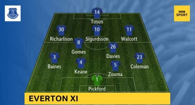 Everton v Wolves E04d172c-68bc-4946-b38a-76d2f00f2a1a