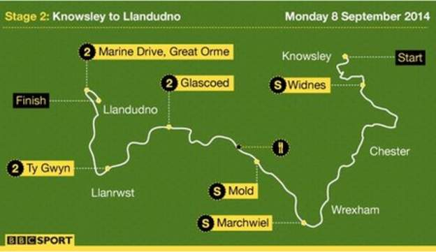 Tour of Britain stage two map
