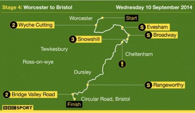 Tour of Britain stage four map