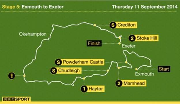 Tour of Britain stage five map