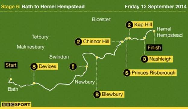 Tour of Britain stage six map