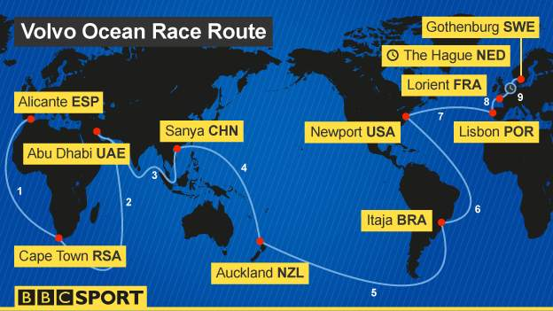 A map of the route of the nine-month long Volvo Ocean Race