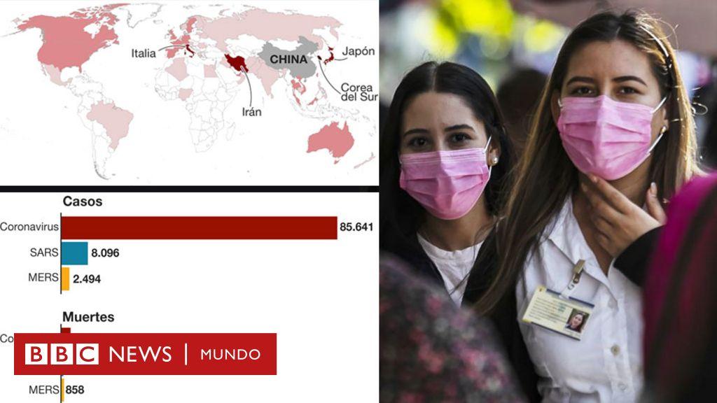 Coronavirus En Mapas Y Graficos Una Guia Visual Para Comprender