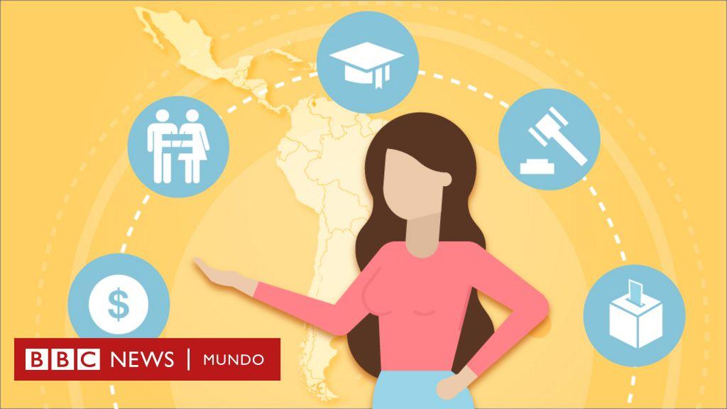 Día De La Mujer 6 Gráficos Que Muestran Cómo Avanzaron O No Las Mujeres En América Latina Bbc News Mundo