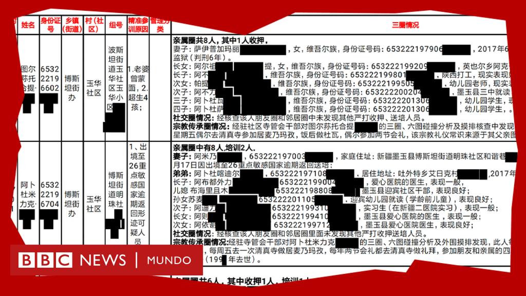 Detenidos por llevar barba, velo o navegar por internet: los inéditos motivos por los que China detiene a uigures