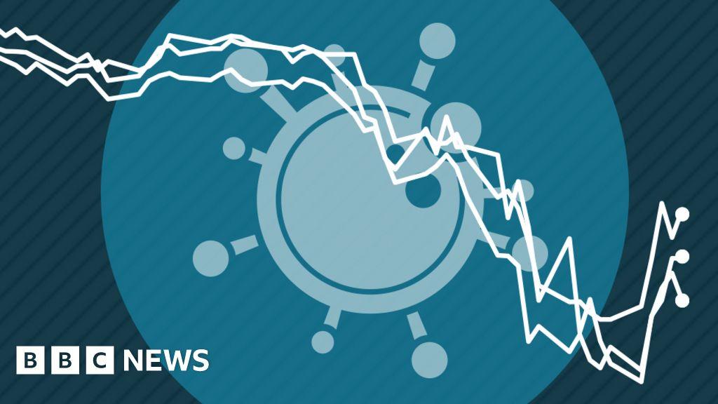 , Coronavirus: How the pandemic has changed the world economy