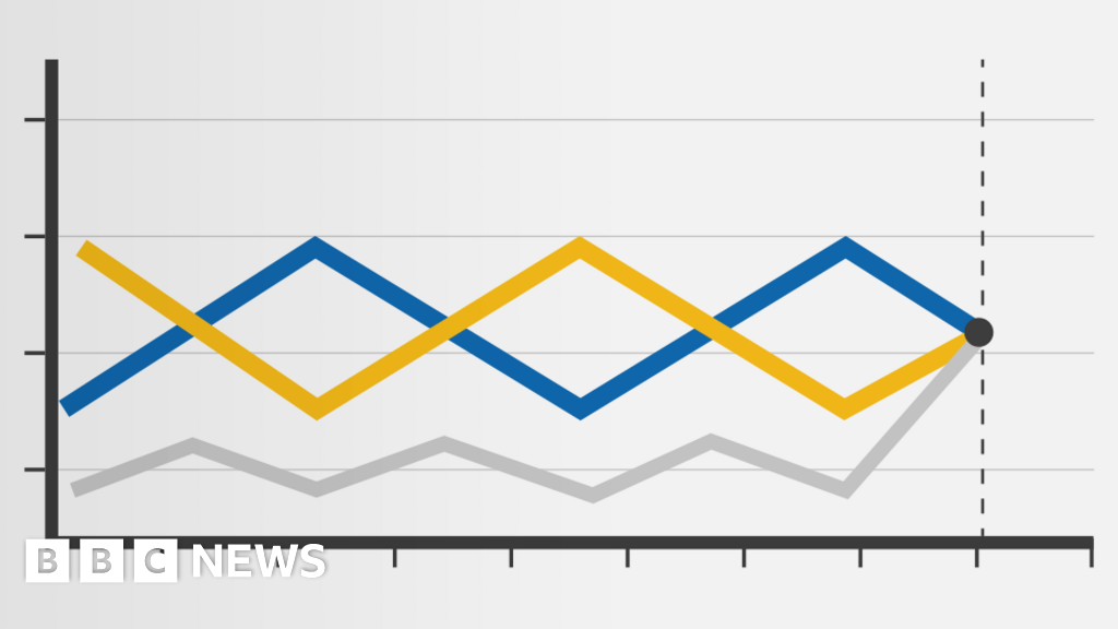 Poll tracker eu referendum betting fixed odds betting terminals tips to save money