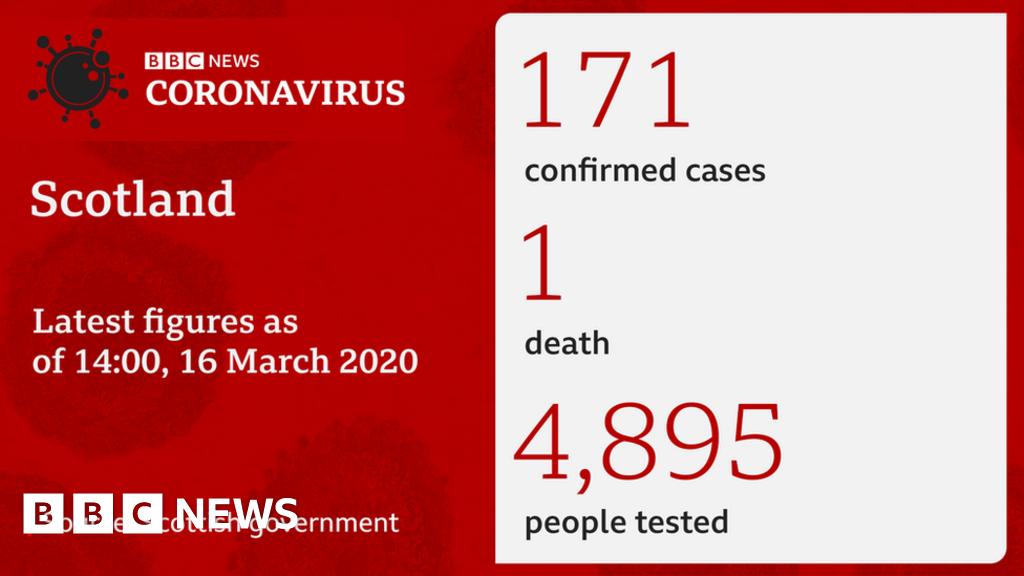 Coronavirus: 'I'm not keeping anything back', says Sturgeon thumbnail