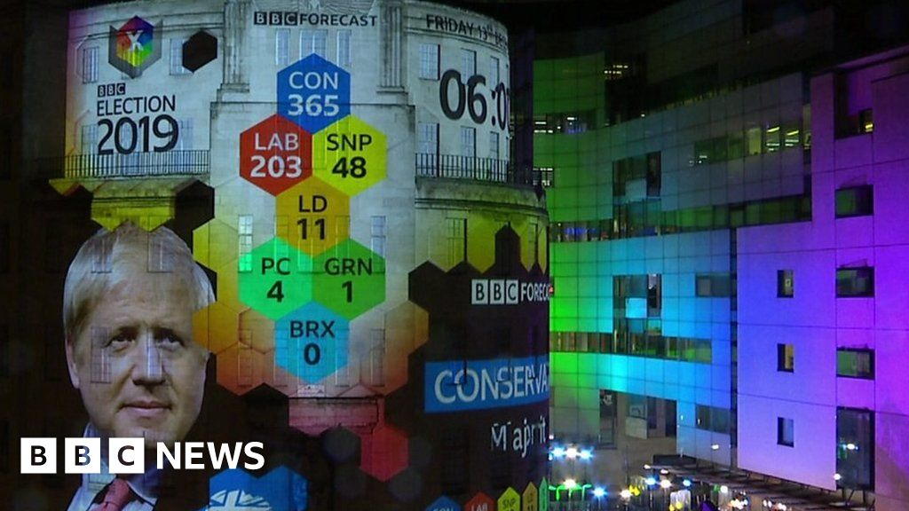 The Bundestag elections in 2019: The story of the night