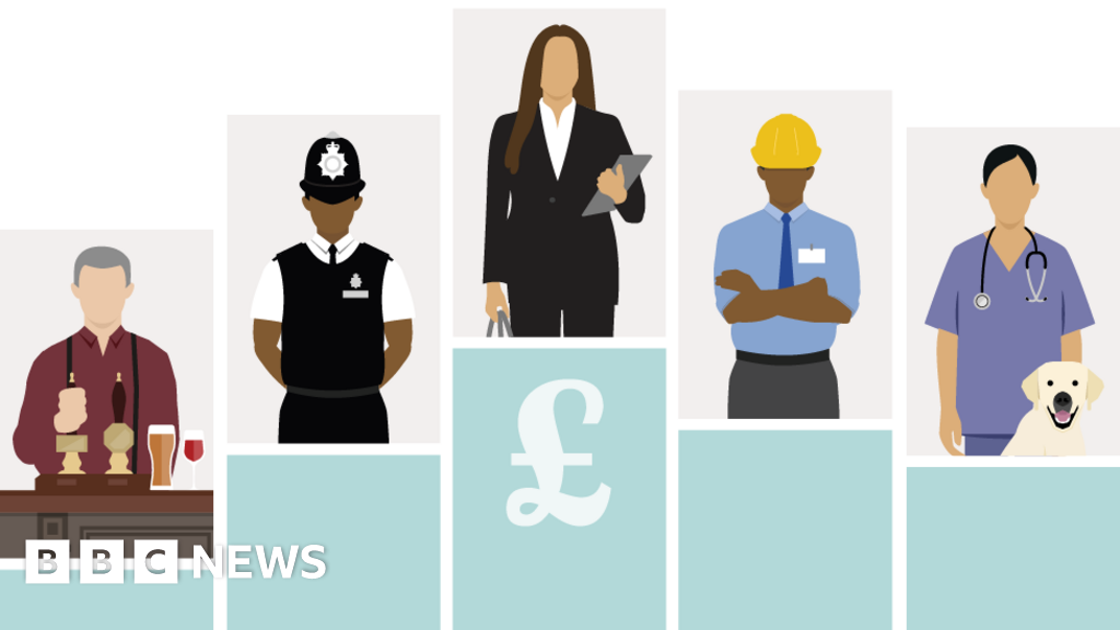 Does Your Job Pay Less Than It Did Five Years Ago Bbc News