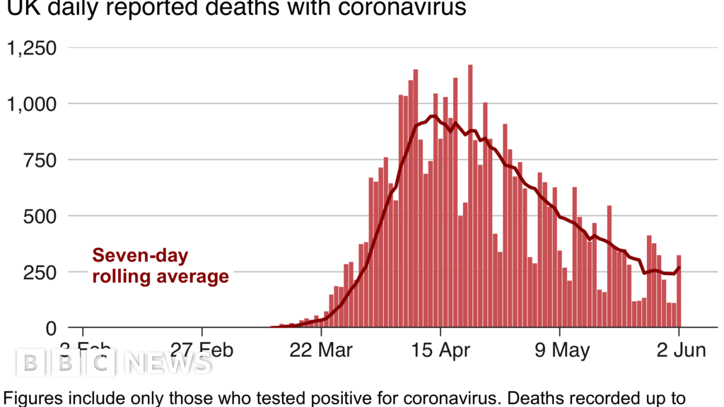 Coronavirus: Starmer criticism, student life, and the Portugal  welcomes  British