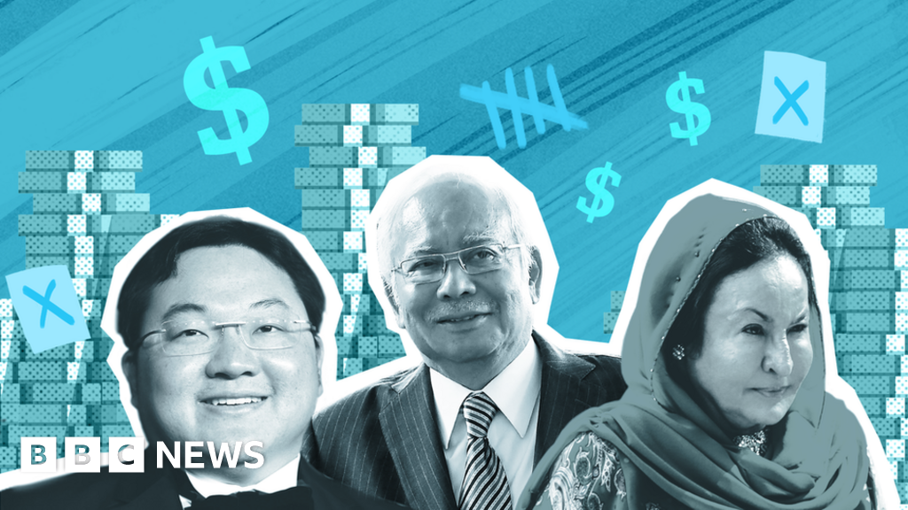 1MDB: The playboys, PMs, and party-goers around a global financial scandal