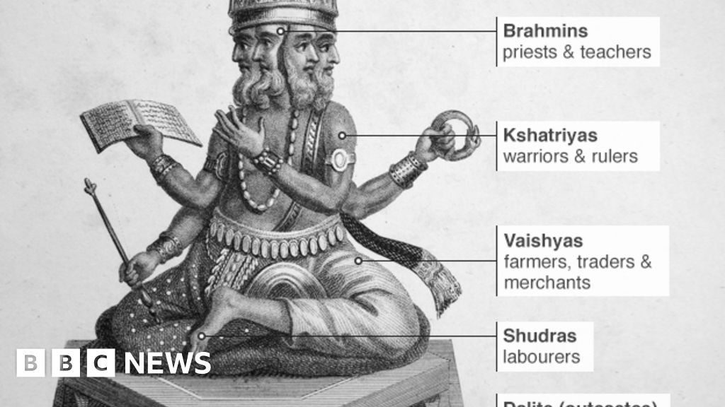 What is India's caste system? - BBC News