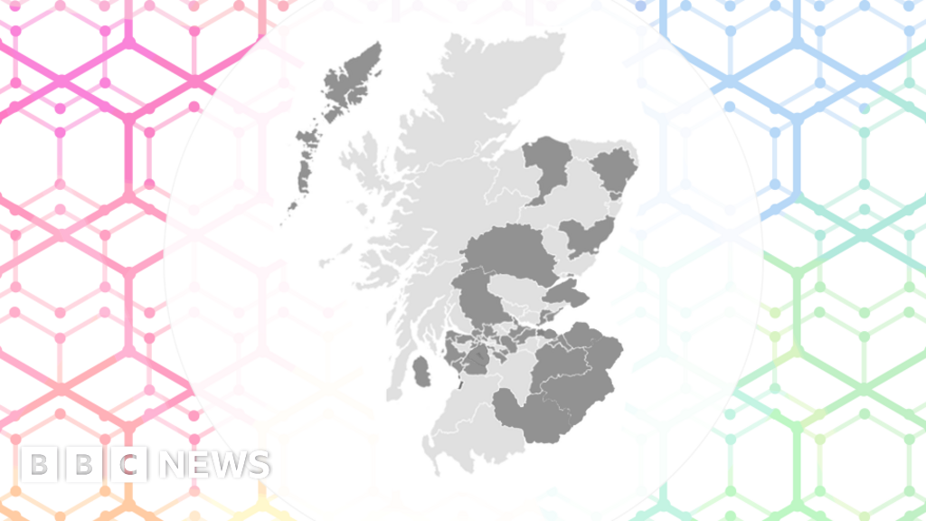 Scottish election 2021: Results in maps and charts