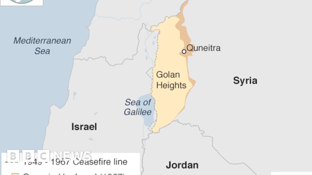Golan Heights profile - BBC News