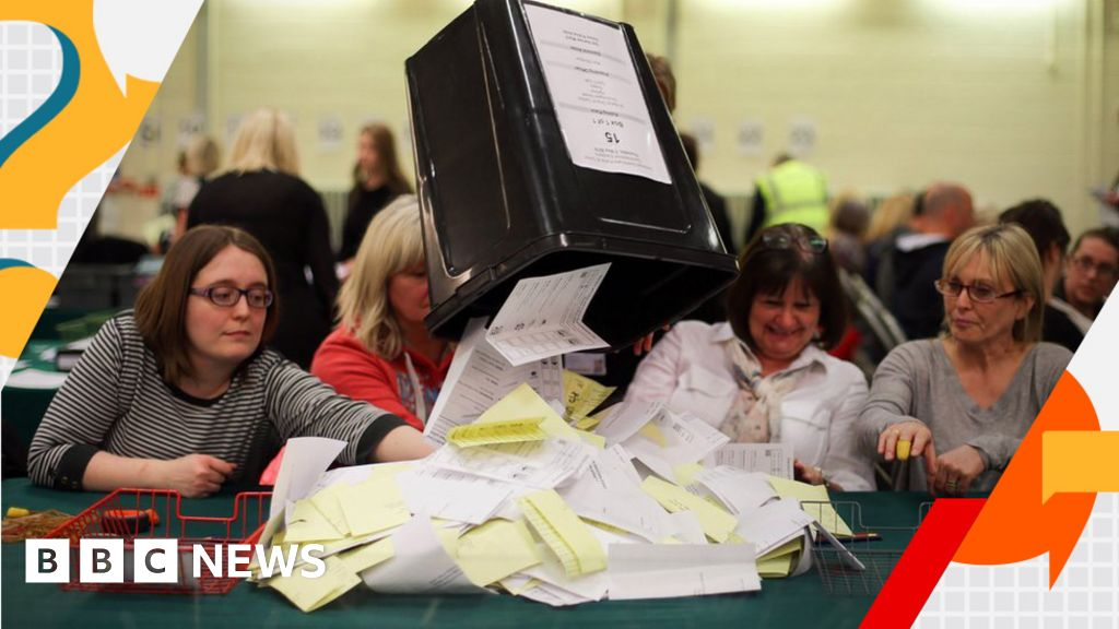 General election 2019: What happens during the campaign?