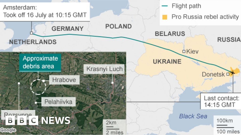 MH17 Ukraine plane crash: What we know - BBC News