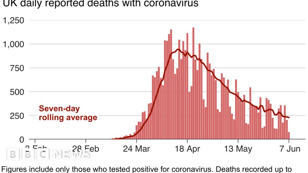 Coronavirus: UK travel quarantine, dentists open and NI weddings back