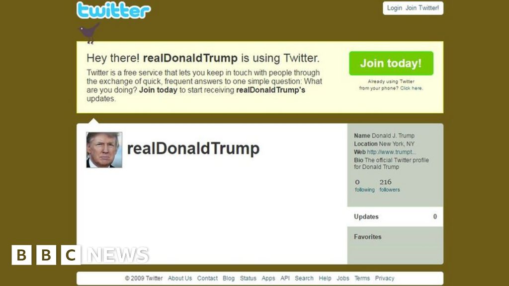 Bbc News Twitter: Trump On Twitter: A History Of The Man And His Medium