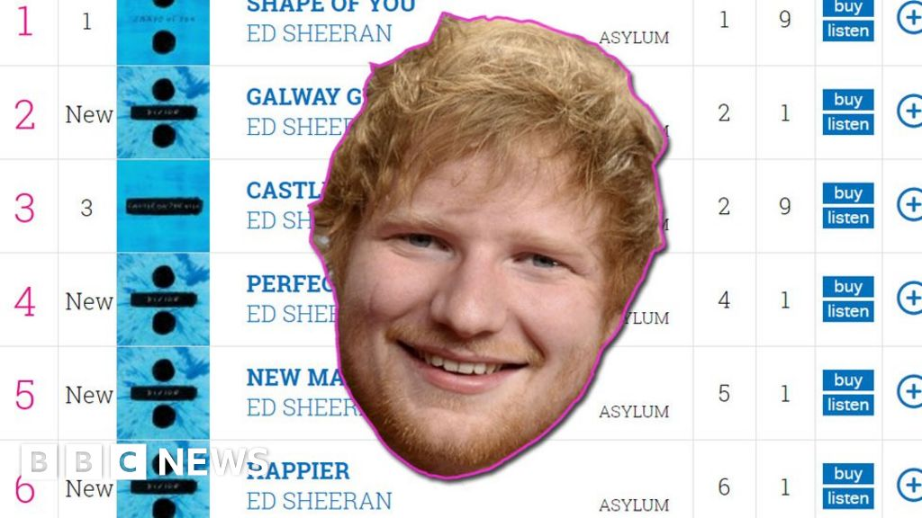 Five ways the singles chart can be fixed - BBC News