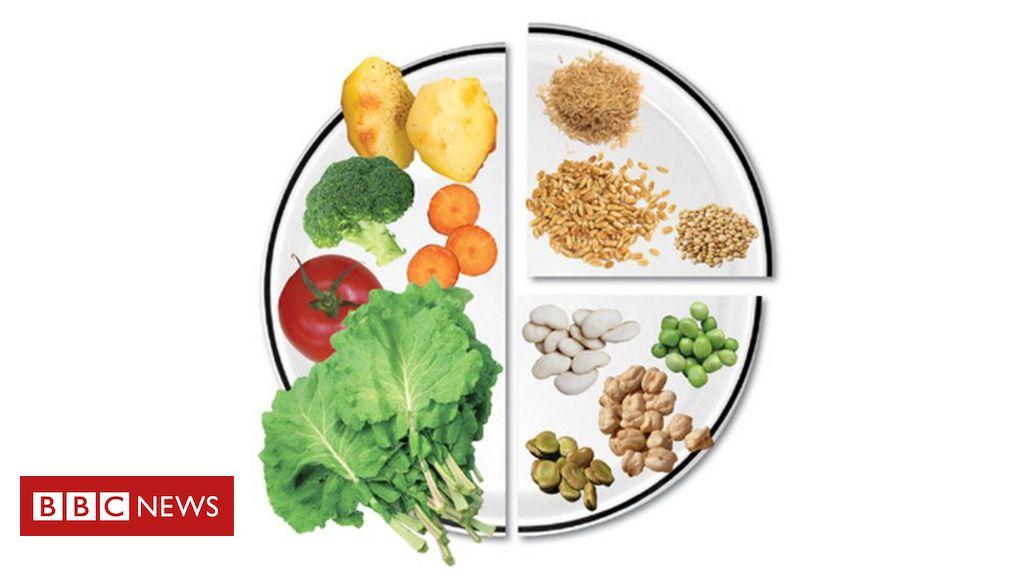 dieta para 7 dias balanceadas