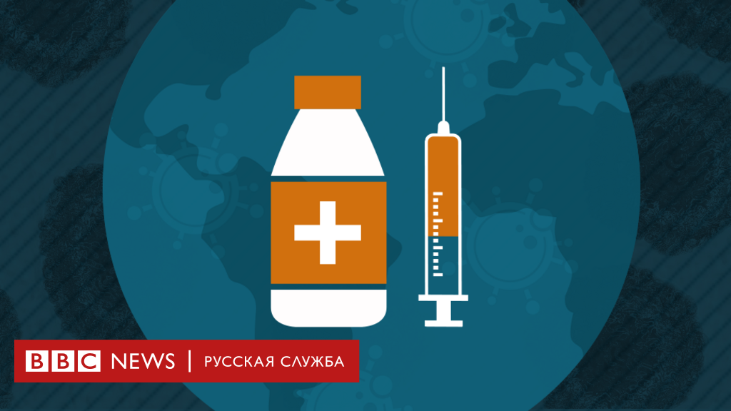 https://ichef.bbci.co.uk/news/1024/branded_russian/018F/production/_116899300_index_vaccine_cv_country_card_976.png