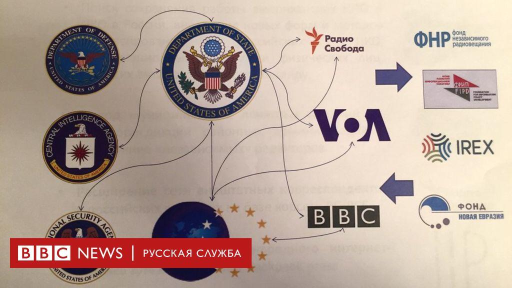 русская служба знакомств в россии