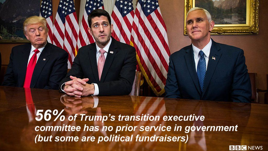 Trump, Ryan and Pence
