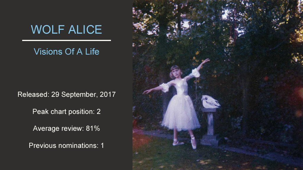 Wolf Alice fact file