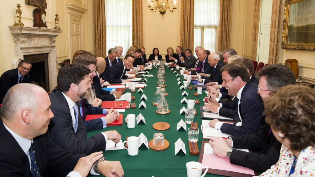 prime ministerial versus cabinet government Government composition council of ministers.