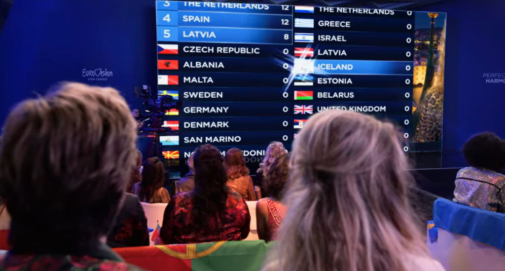 The scoreboard in Eurovision: The Story of Fire Saga